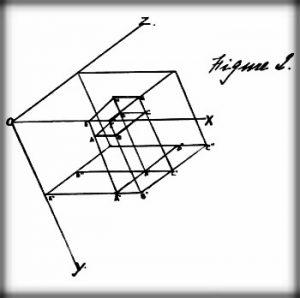winifred edgerton merrill thesis